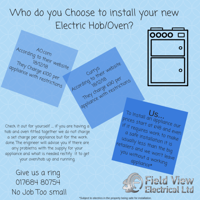 Who-do-you-Choose-to-install-your-new-Electric-Hob_Oven_